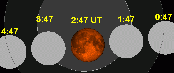 Lunar_eclipse_chart_close-2015Sep28